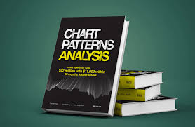 Fred Tam Bookstore Technical Analysis Books
