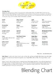 Mixing Food Coloring Food Color Mixing Chart How To Mix Food Dye To