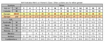 Chanel Shoe Size Chart Best Picture Of Chart Anyimage Org