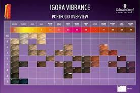 Schwarzkopf Igora Personality Color Chart 16 Exhaustive Igora Viviance Color Chart