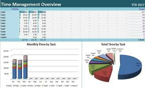 Time Task Tracker Excel Template Activity Diary Spreadsheet Project Time Management Full Year Log Small Business Excel Spreadsheet