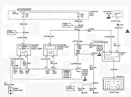1999 chevy suburban wiring diagram dolgular com Carrier Package Unit Wiring Diagram at K1500 Tahoe Hvac Wiring Diagram