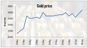 We also provide international silver forex rates in us dollars usd for internation silver forex trading online along with history prices. Gold Price In Nepal Per Tola January 2021