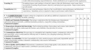 New Performance Appraisal Template Pv54 Documentaries For Change