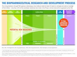 The Absolutely Amazing Ed Medicine Bremelanotide Pt 141