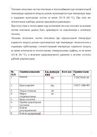 Курсовая на тему Система налогообложения Украины