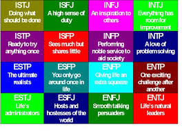 Mbti Relationship Chart How Myers Briggs Influences Communication In Relationships