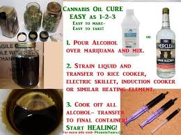 thc treatment for cancer