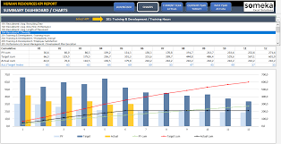 hr dashboard template hr kpi dashboard template ready to use excel spreadsheet