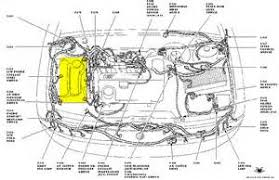 similiar ford ranger cooling system diagram keywords ford contour gl where is the radiator overflow hose located