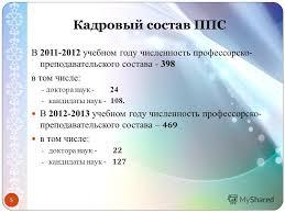 Презентация на тему Отчет проректора по учебной и учебно  5 Кадровый состав ППС