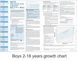 Growth Chart Training Paediatric Care Online