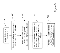 Us8699671b2 Network To Alarm Panel Simulator For Voip