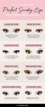 makeup tips diffe eye shapes can really have an effect on how your smoky eye looks so eye