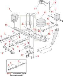 replacement reyco suspension parts stengel bros inc