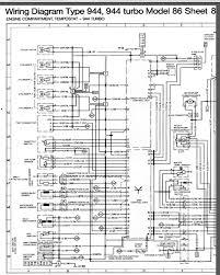 1983 porsche 944 fuse box data wiring diagrams \u2022 1983 porsche 944 fuse box diagram porsche 944 fuse diagram automotive block diagram u2022 rh carwiringdiagram today 1983 porsche 944 fuse box porsche 944 fuse box diagram