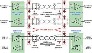 usb 3 cable wiring diagram diagram usb 3 0 cable wiring diagram diagrams schematics ideas