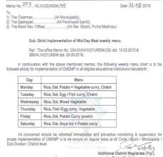 Daily Menu Chart State Govt Sends Circular Of Daily Food Chart To Schools For