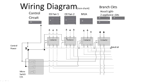 ansul system wiring diagram Epo Wiring Diagram kitchen hood non shunt trip youtube epo switch wiring diagram