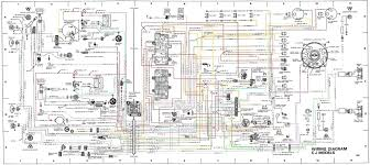 Jeep Painless Wiring Diagram Dual Electric Fan Relay