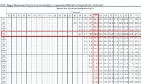 410a Pressure At 72 Degrees Tiendademoda Com Co