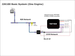 can the j2k100 connect to third party protocol converters that figure b