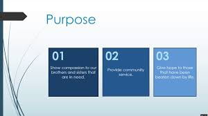Project Proposal Presentation Cit 380 Team Project Proposal Presentation Youtube
