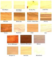 wood used for furniture. Types Of Wood For Furniture Making Kind Used To Make  T