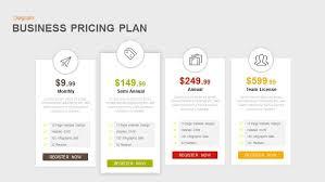 Pricing Template Business Pricing Plan Powerpoint And Keynote Template Slidebazaar
