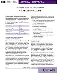 Safe Carbon Dioxide Levels Chart Residential Indoor Air Quality Guideline Carbon Monoxide