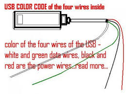 usb wire color code and the four wires inside usb wiring hubpages another photo showing usb wires inside