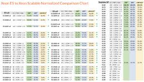 34 Clean Intel Mobile Processors Comparison Chart