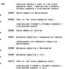 Учет и оформление кассовых операций Реферат страница  По дебету счета отражается поступление денежной наличности в рублях и иностранной валюте