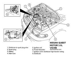 2001 ford f150 ignition switch wiring diagram images diagram view diagrams ecoustics clarion wire 94 ford f 150 4x4 wiring