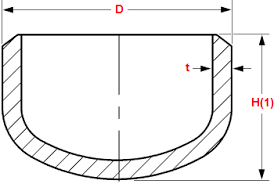 Weights Dimensions And Dimensional Tolerances Of End Caps