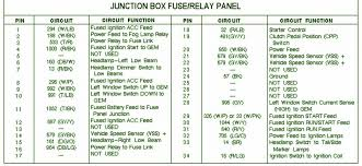 car 01 ford e150 fuse box diagram ford 4x4 wiring diagram ford Fuse Box 2001 Ford F150 ford 4x4 wiring diagram ford v6 fuse box image truck van ford large size 2001 ford f150 fuse box diagram