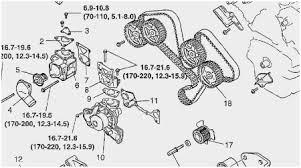 2003 kia sedona engine diagram cute 2002 kia rio engine wiring 2003 kia sedona engine diagram fresh kia sedona timing cover kia sedona lock actuator wiring of