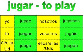 Jugar Verb Chart Jugar To Play Lessons Tes Teach