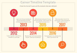 Several Templates For A Career Or Life History Timeline In