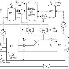 air compressor wiring diagram schematic wiring diagram meta air compressor diagram wiring diagram list air compressor system schematic diagram scientific diagram air compressor