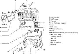 repair guides engine mechanical components oil pump autozone com an exploded view of the oil pan oil pump and related components of the 1 8l engine