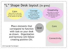 bedroom study desk office feng shui tips with elegant feng shui with a twist of lime great layout for