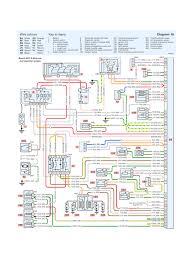 aperçu du fichier peugeot 206 wiring diagram pdf page 19 19 page 1 17 18 19