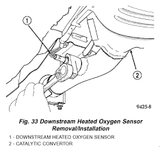 dodge neon sensor bs where is the wiring harness located into the main harness here is a picture of the harness the booster halfway out