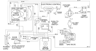 gas dryer schematic wiring diagram Whirlpool Cabrio Dryer Manual at Whirlpool Cabrio Dryer Wiring Diagram