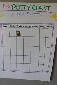 potty chart momeefriendsli mommy blog 1 010