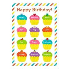 Sparklebox Birthday Charts 31 Detailed Free Printable Birthday Chart For Teachers