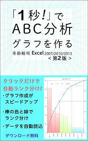 Amazon Com Excel Abc Analysis Chart Easiest Japanese