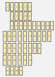 vw passat fuse box diagram nemetas aufgegabelt info volkswagen passat wiring diagram lovely 2013 vw passat fuse box diagram elegant vw cc fuse box
