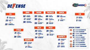 Florida Releases First Depth Chart Of The Season In